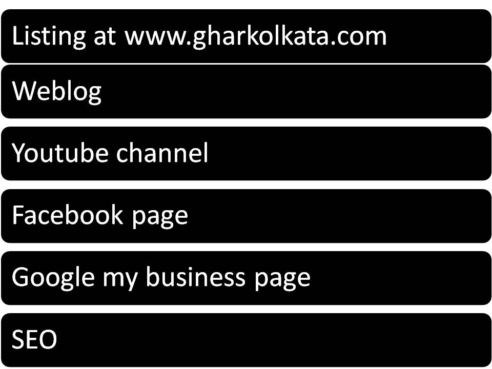 Lead generatiion tool for sellers of property at gharkolkata